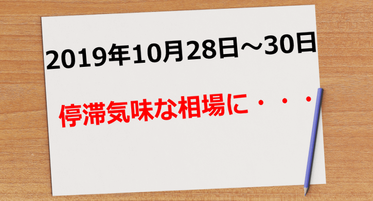 【2019年10月28日~30日】動かない相場