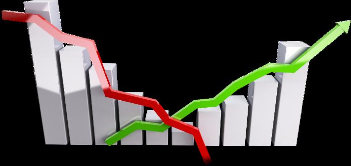 FXでは、複利で資金を増やしていくのが一番正しい!