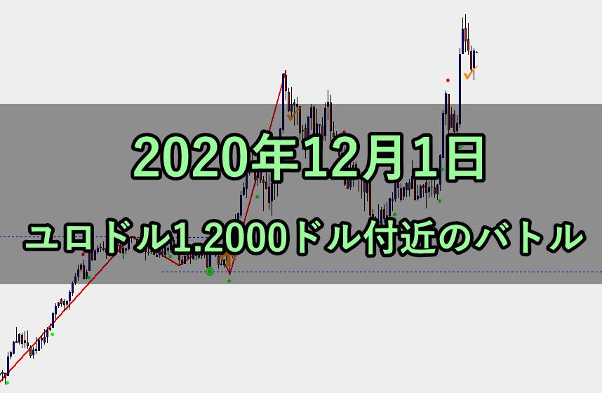 ユロドル1.2000ドル付近のバトル(2020年12月1日)