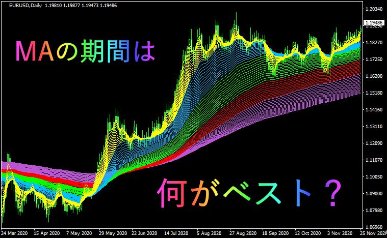 FXで移動平均線を使う場合のベストな期間はどれ?