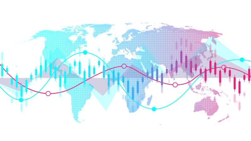 【MT4】3大市場を色分けして値動きの傾向を見よう